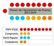 plenari_grafic_2015