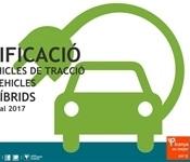 Bonificació del 50% de l'impost de vehicles per a elèctrics i híbrids