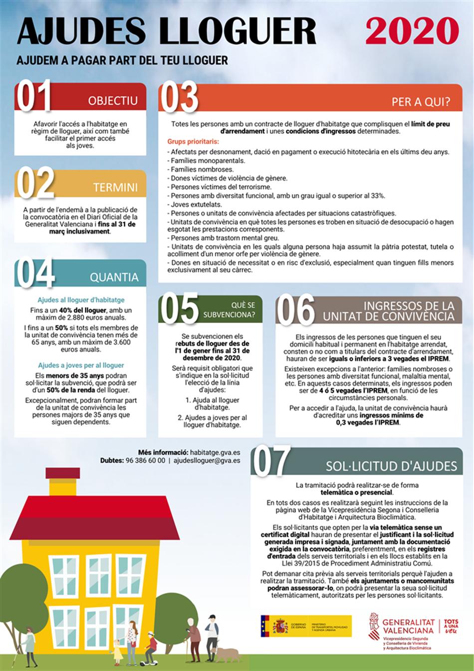 Ayudas_Alquiler_Infográfico_2020_val