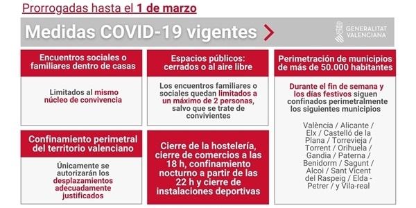 La Generalitat prorroga les actuals limitacions fins a l'1 de març